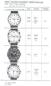 Timex Electric