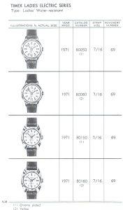 Timex Electric Ladies